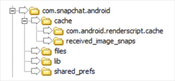 Recover Snapchat photos from Snapchat Cache file